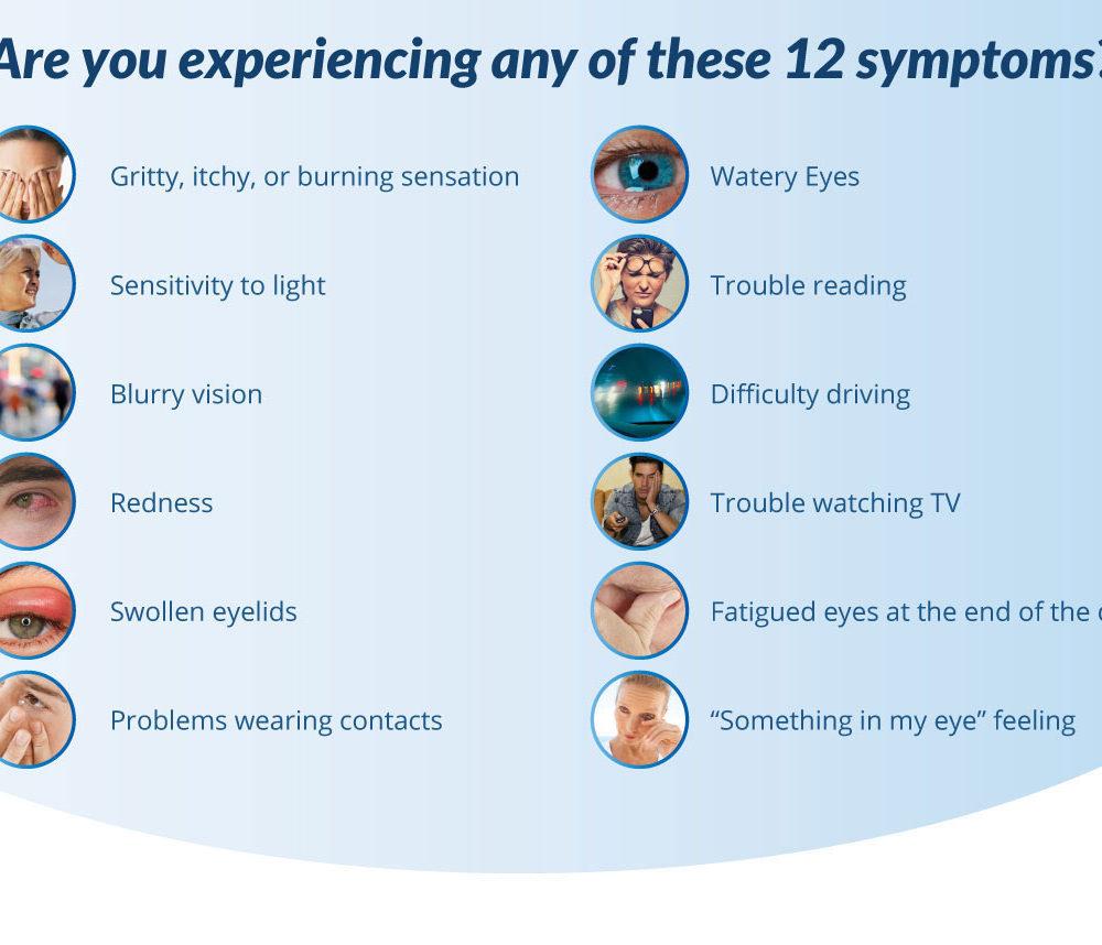 Eye 12 Symptoms