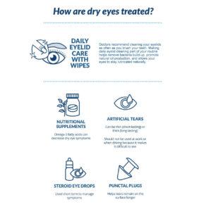 Treat Dry Eyes